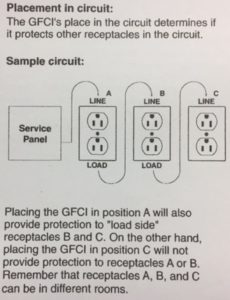 GFCI GFI Outlet Daisy Chaining